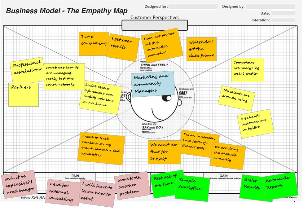 empathy-map-twittermc3b3metro