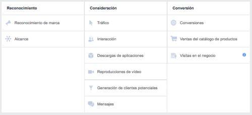 Campañas Facebook
